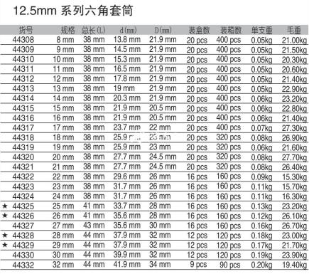 6.3mm&10mm&12.5mm&20mm系列六角套筒4.png